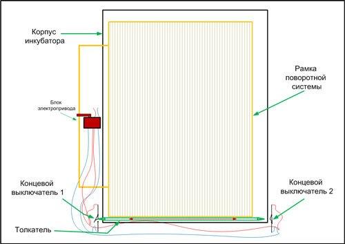 Поворотная схема инкубатора