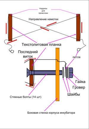 """""""Как самому сделать электронагревательный элемент для инкубатора"""""""