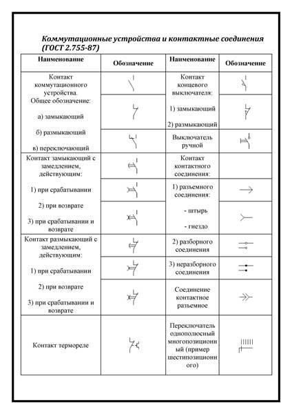 """""""Как распознать элементы на рисунке электросхемы"""""""