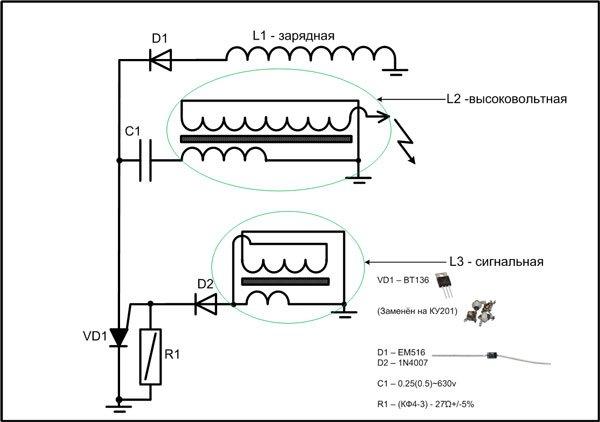 Ремонт бензопилы схема