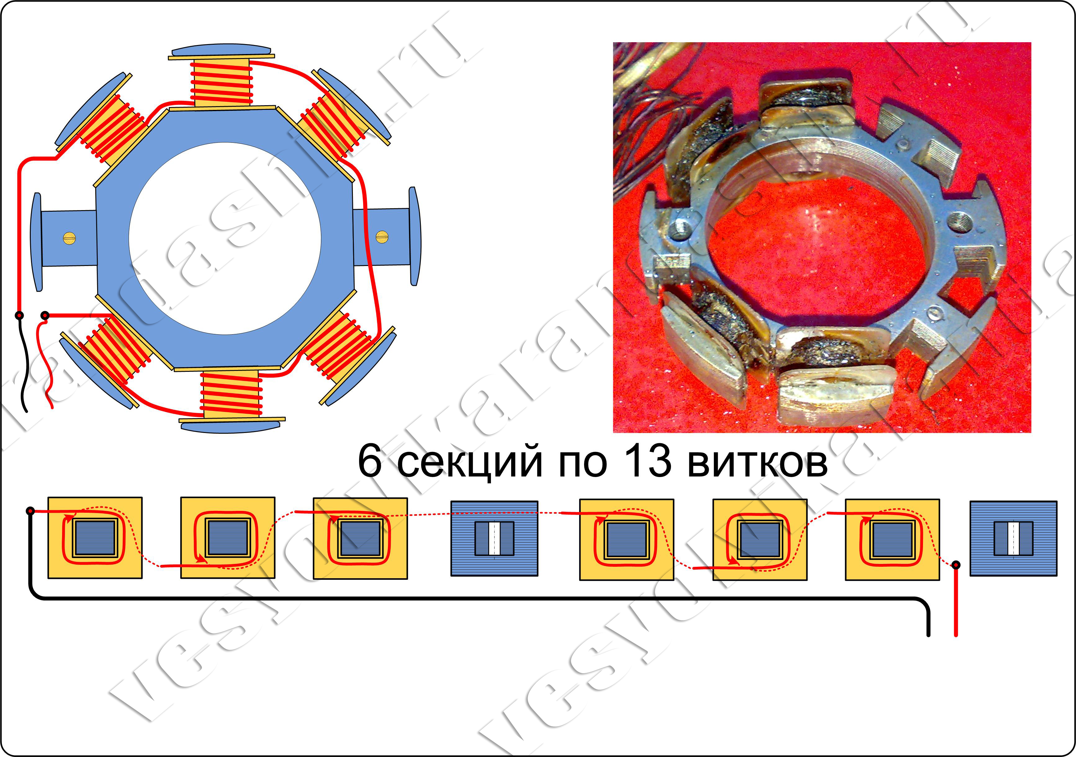 схема ротора электрогенератор