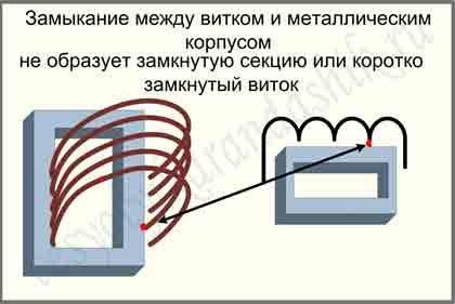 Не работает электрическая бритва
