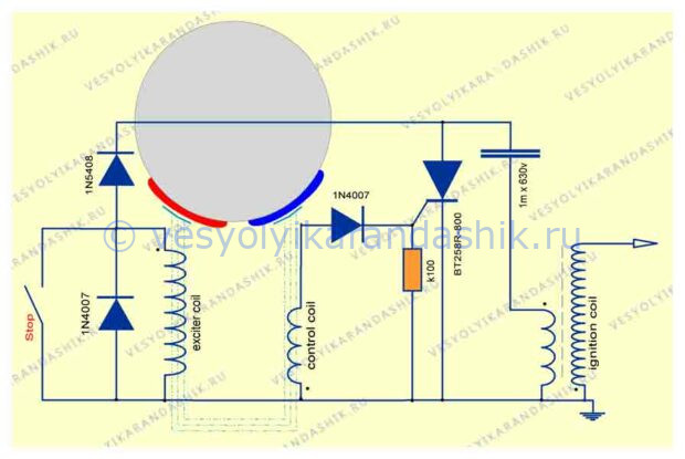 Схема зажигания бензопилы