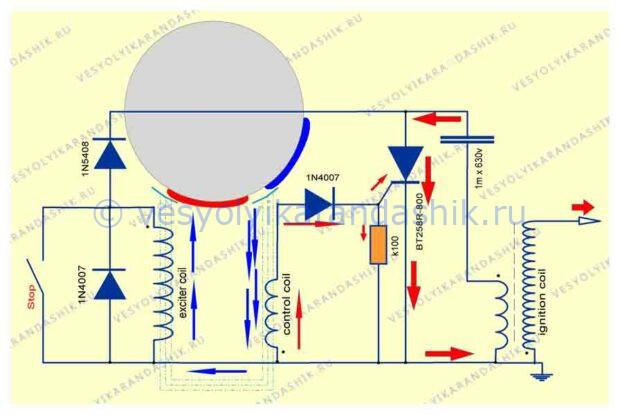 Момент разряда конденсатора