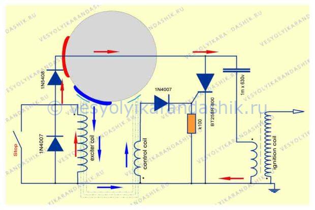 Работа электронного зажигания